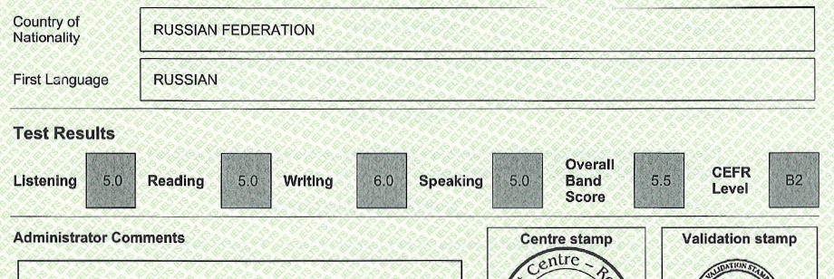 Оценки по IELTS